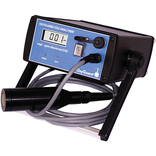 Portable CO2 Meter