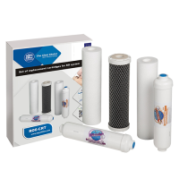 Filters for Reverse Osmosis